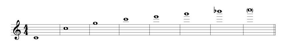 譜例-Natural Harmonics